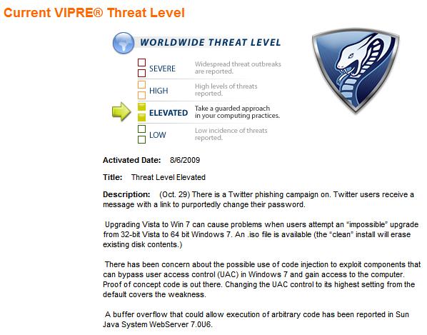 Desktop threat index 2