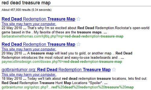 Red Dead Malware