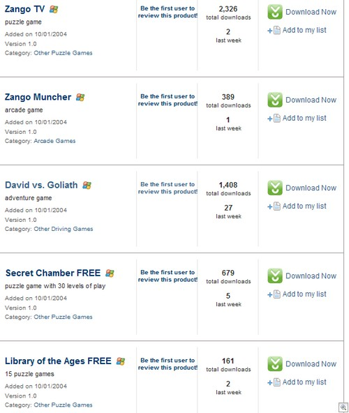 Zango Downloads