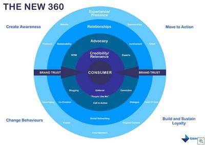 Consumer_new360_000
